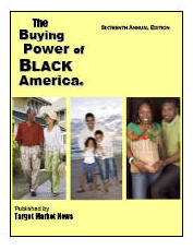 Buying Power of Black America