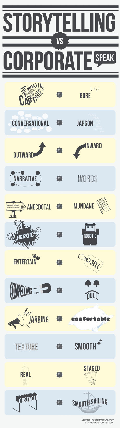 NEW INFOGRAPHIC: Storytelling vs Corporate Speak