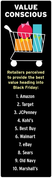 Which Retailers Will Win Black Friday?