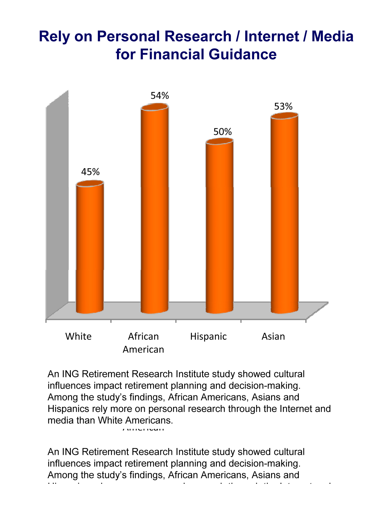 Cultural Influences Impact Retirement Planning & Decision-Making [REPORT]