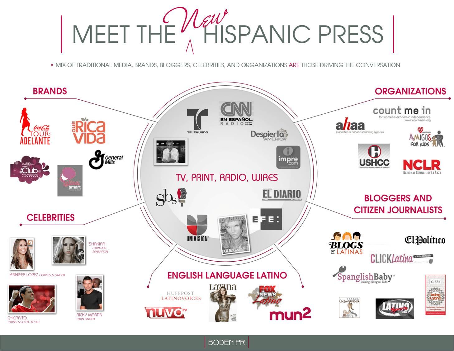 FINALMeet the NEW Hispanic Press_BodenPRFINAL