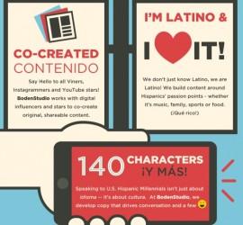 BodenPR launches U.S. Hispanic Social Media Creative Content Hub